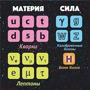 Элементарные частицы. Тайны природы, которые нам предстоит открыть