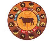 Восточный гороскоп на 2018 год для Козы