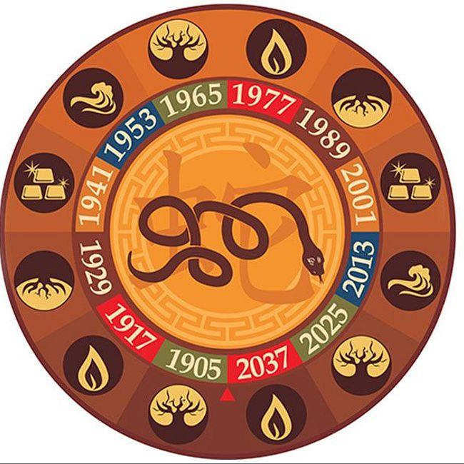 Восточный гороскоп на 2018 год для Змеи