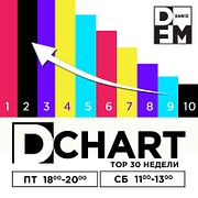 DFM D-CHART 31/08/2018