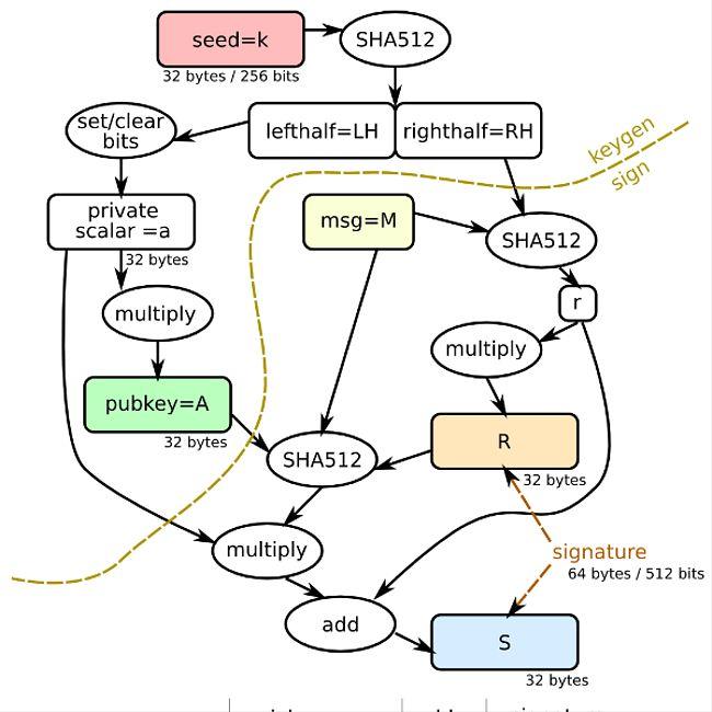 37 выпуск 07 сезона. Running GitHub on Rails 6.0, A lighter V8, Rbnacl, Noticent, Spacekit, NanoSQL, React Suite и прочее
