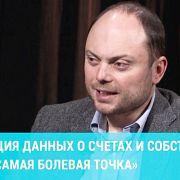 Кара-Мурза — про доклад об активах Путина