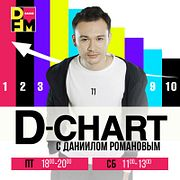 DFM D-CHART 27/07/2018