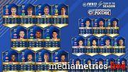 Дубль Вэ. Обсуждаем сборную и новые рейтинги в FIFA 18