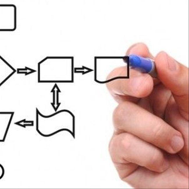 Описание и регламентация бизнес-процессов. РШУ