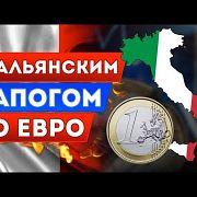 TeleTrade: Утренний обзор, 29.05.2018 – Итальянским сапогом по евро