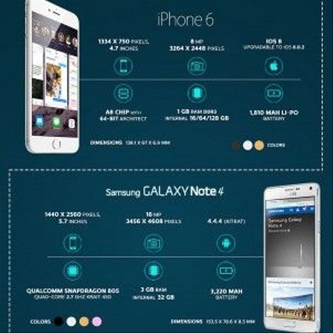 Apple vs Sams и Sony