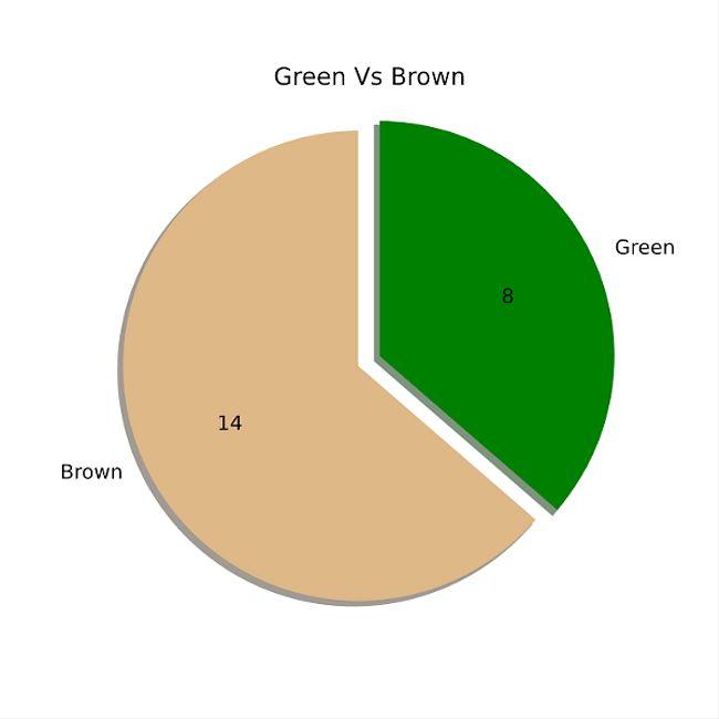 17 выпуск 09 сезона. Enumerable#sole, Green Vs. Brown Programming Languages, Spotlight, λake, js-tokens и прочее